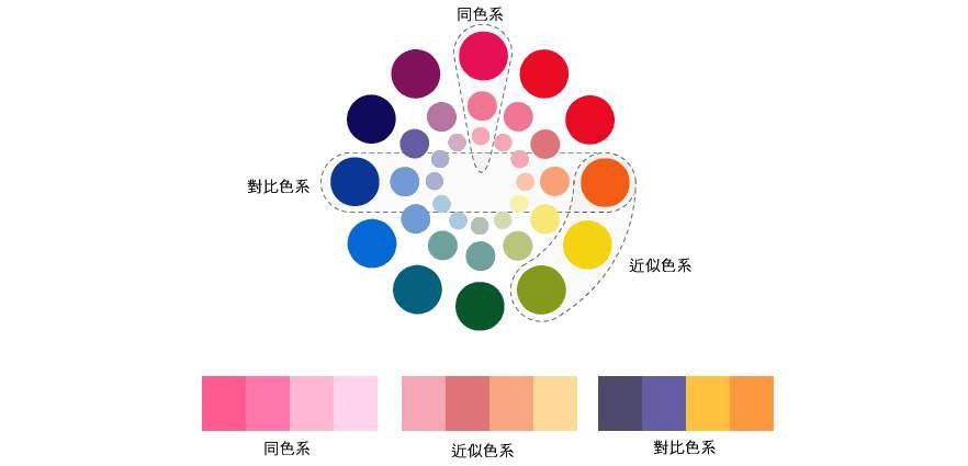 南通网站设计网页设计色彩趋势