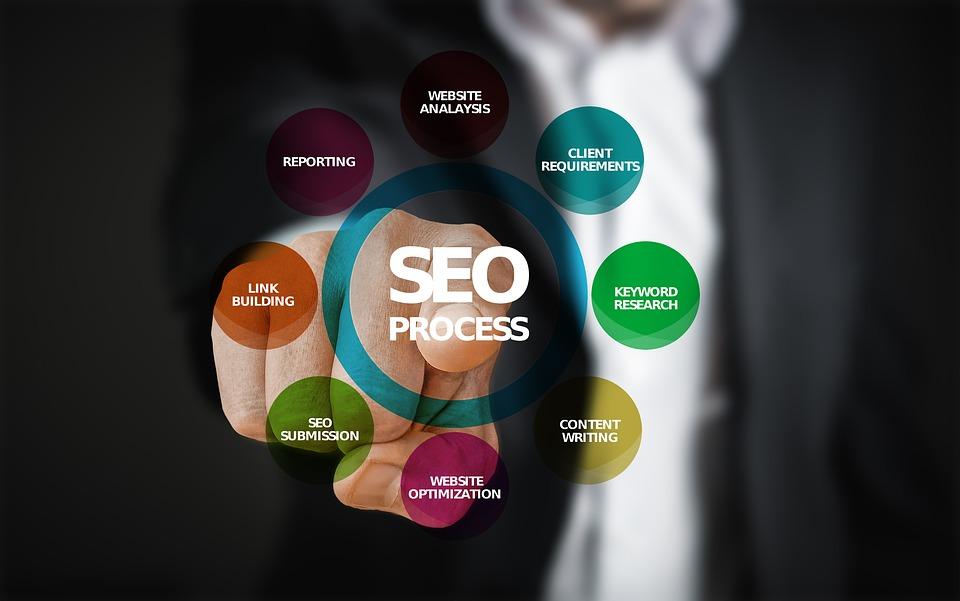 一个优秀的网站建设公司应该具备哪些素质