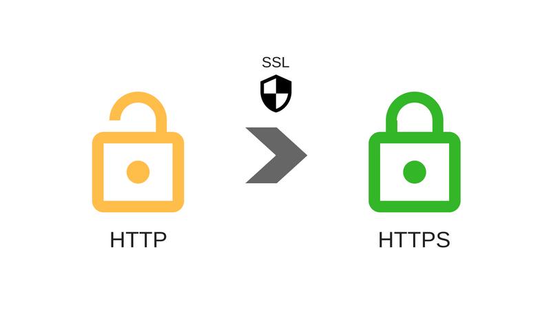 深度给您解答SSL证书、HTTPS对SEO网站优化的影响